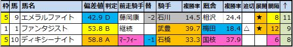 f:id:onix-oniku:20210318191255p:plain