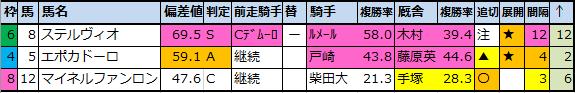 f:id:onix-oniku:20210318191321p:plain