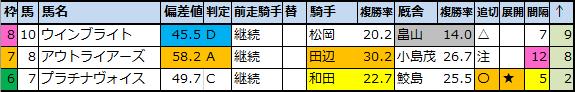 f:id:onix-oniku:20210318191348p:plain