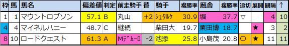 f:id:onix-oniku:20210318191416p:plain