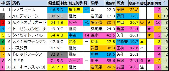 f:id:onix-oniku:20210318195536p:plain