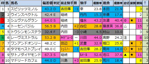 f:id:onix-oniku:20210318195707p:plain