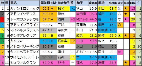 f:id:onix-oniku:20210318195736p:plain
