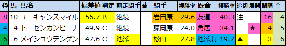 f:id:onix-oniku:20210318201310p:plain