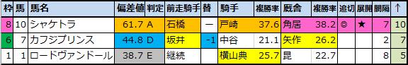 f:id:onix-oniku:20210318201346p:plain
