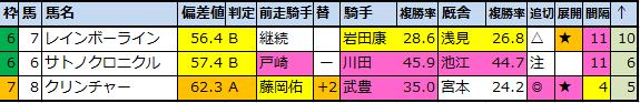 f:id:onix-oniku:20210318201430p:plain