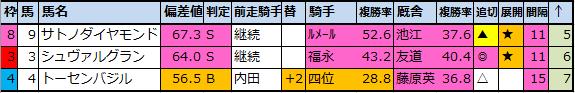 f:id:onix-oniku:20210318201456p:plain