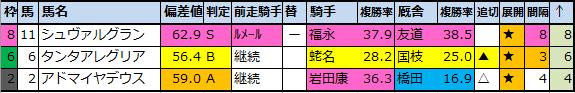 f:id:onix-oniku:20210318201528p:plain