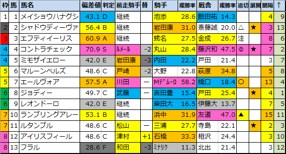f:id:onix-oniku:20210318213438p:plain