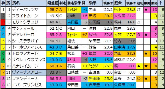 f:id:onix-oniku:20210318213546p:plain