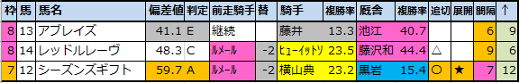 f:id:onix-oniku:20210318215404p:plain