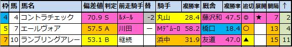 f:id:onix-oniku:20210318215442p:plain