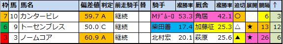f:id:onix-oniku:20210318215521p:plain