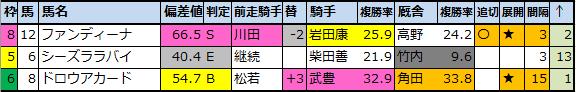 f:id:onix-oniku:20210318215550p:plain