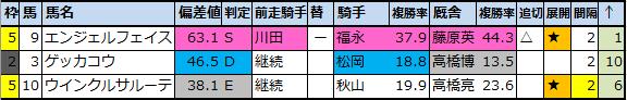 f:id:onix-oniku:20210318215621p:plain