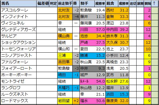 f:id:onix-oniku:20210318224837p:plain