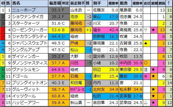 f:id:onix-oniku:20210318225355p:plain