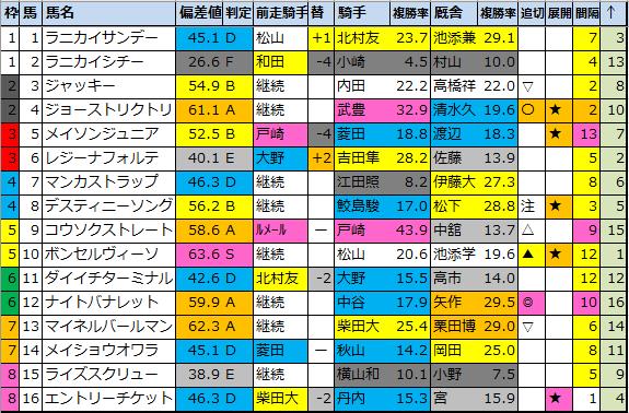 f:id:onix-oniku:20210318225501p:plain