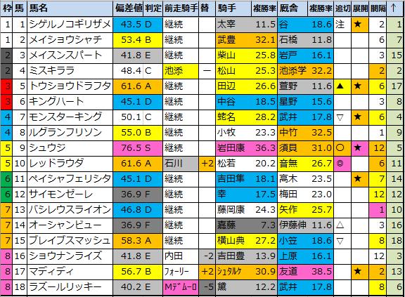f:id:onix-oniku:20210318225538p:plain