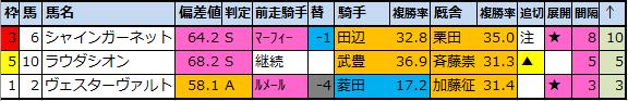 f:id:onix-oniku:20210318231412p:plain