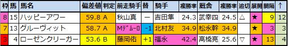 f:id:onix-oniku:20210318231508p:plain