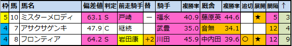 f:id:onix-oniku:20210318231540p:plain
