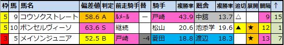 f:id:onix-oniku:20210318231617p:plain