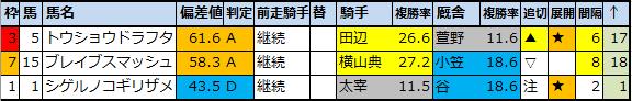 f:id:onix-oniku:20210318231651p:plain