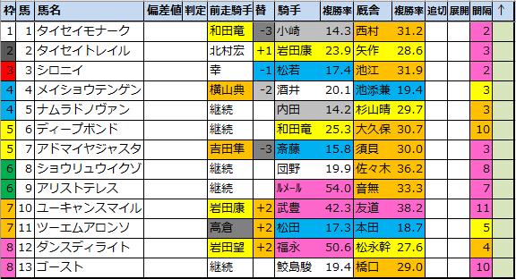 f:id:onix-oniku:20210319101243p:plain