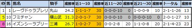 f:id:onix-oniku:20210319162719p:plain
