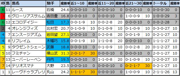 f:id:onix-oniku:20210319162827p:plain
