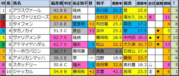 f:id:onix-oniku:20210319175149p:plain