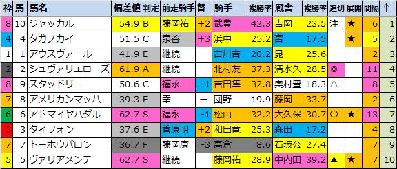 f:id:onix-oniku:20210319175600p:plain