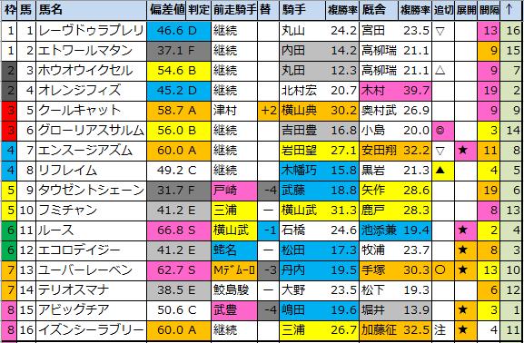 f:id:onix-oniku:20210319184935p:plain