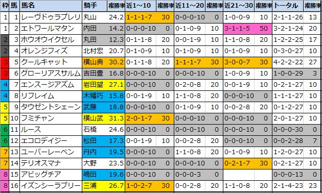 f:id:onix-oniku:20210319185812p:plain