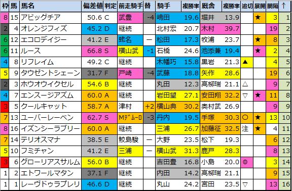 f:id:onix-oniku:20210319185930p:plain