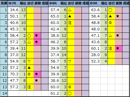 f:id:onix-oniku:20210319195917p:plain