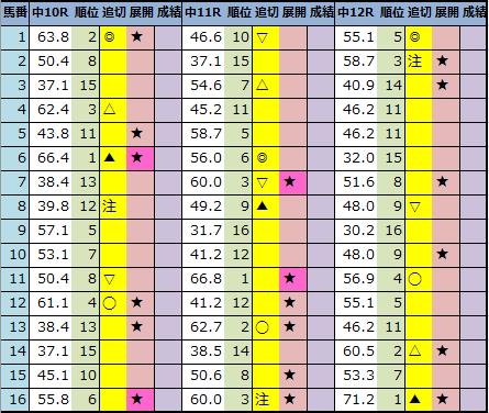f:id:onix-oniku:20210319195945p:plain