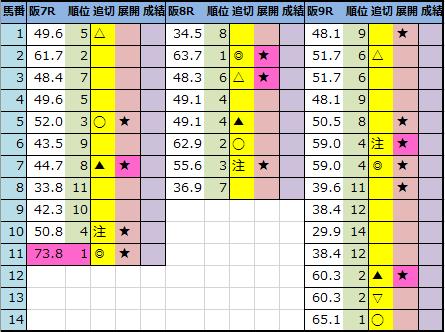 f:id:onix-oniku:20210319200021p:plain