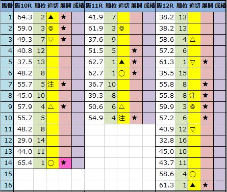 f:id:onix-oniku:20210319200053p:plain