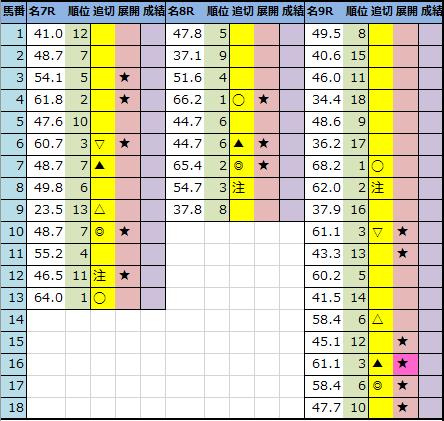 f:id:onix-oniku:20210319200134p:plain