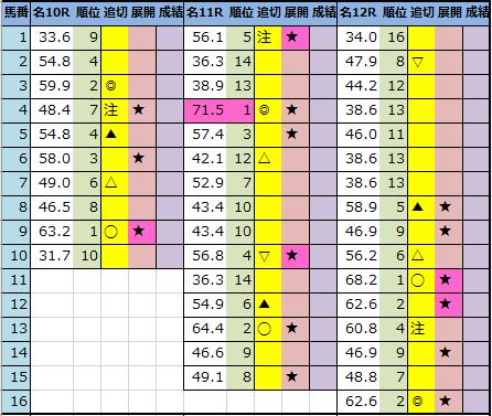 f:id:onix-oniku:20210319200213p:plain