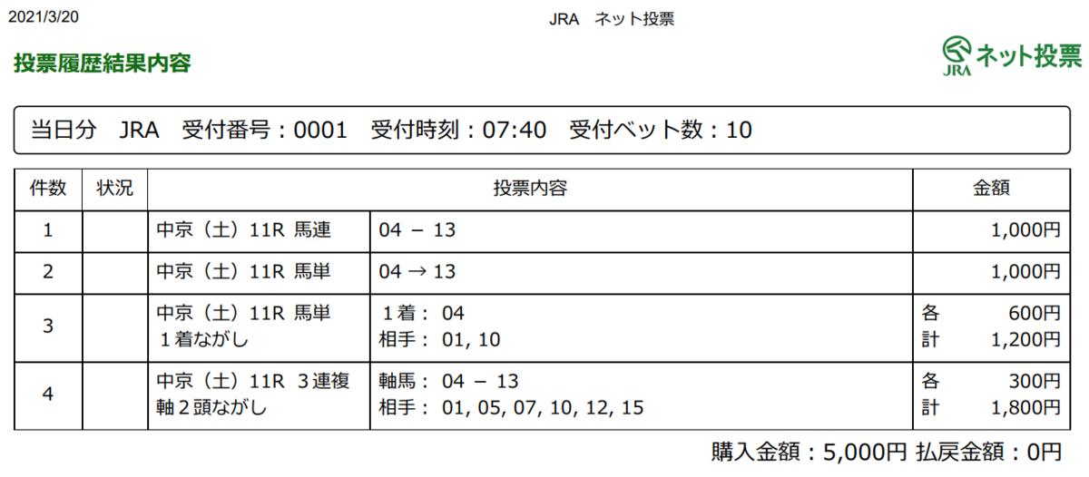 f:id:onix-oniku:20210320074310p:plain
