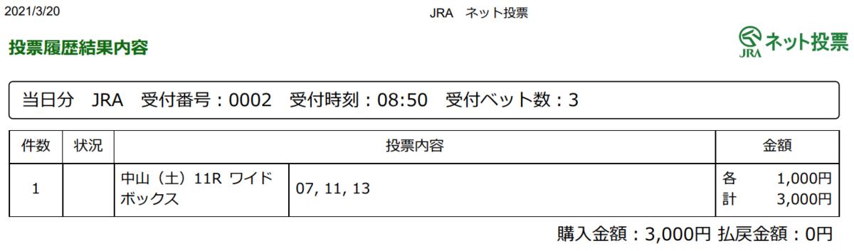 f:id:onix-oniku:20210320085119p:plain