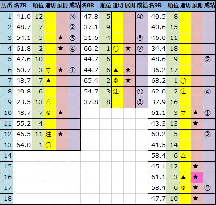 f:id:onix-oniku:20210320142625p:plain
