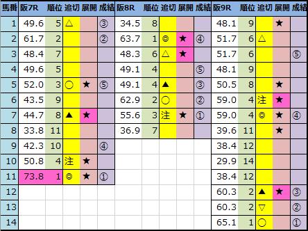 f:id:onix-oniku:20210320143532p:plain