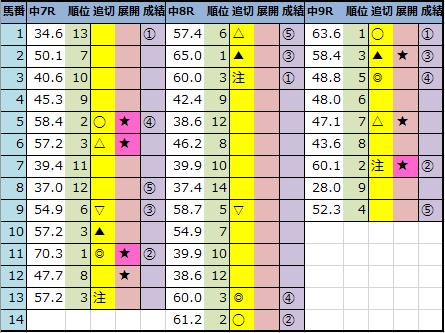 f:id:onix-oniku:20210320144609p:plain