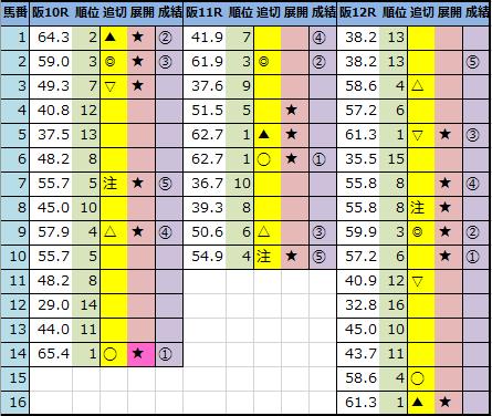 f:id:onix-oniku:20210320161908p:plain