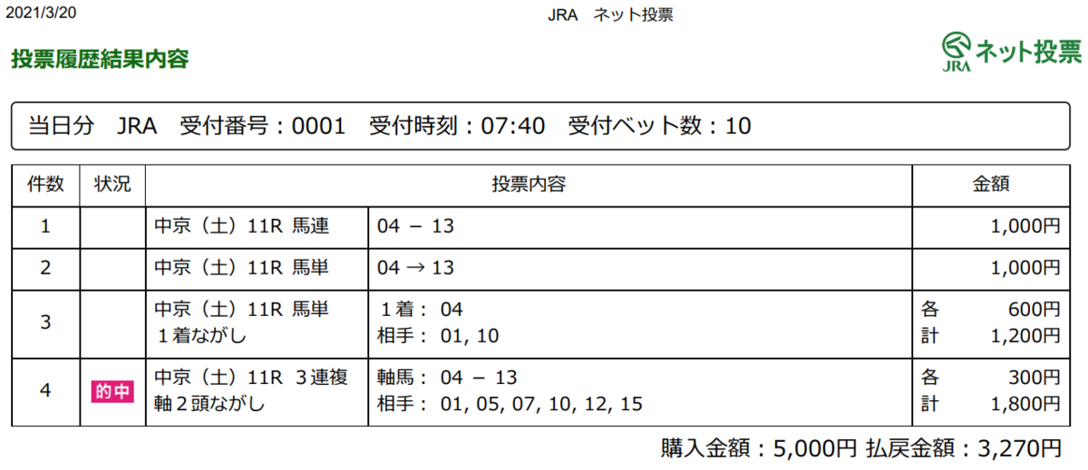 f:id:onix-oniku:20210320163258p:plain