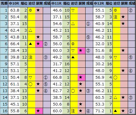 f:id:onix-oniku:20210320163949p:plain